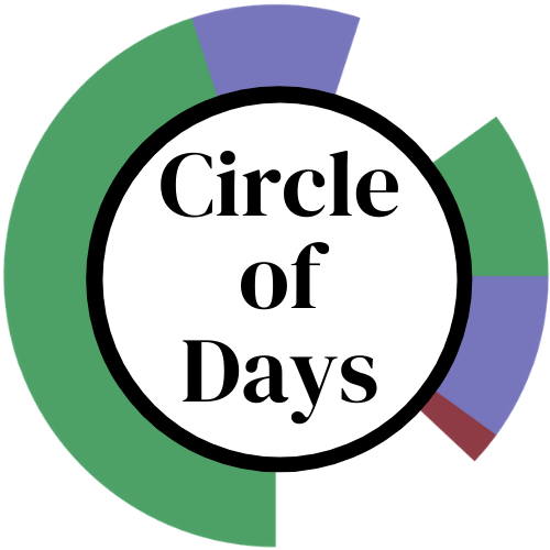 Circle of Days Publishing